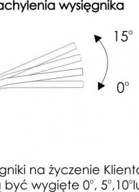 wysiegnik-kat-nachylenia
